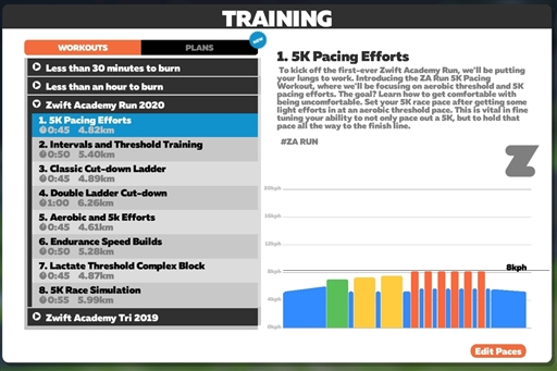 Zwift Academy Run: Workout 1 | 5K Pacing Efforts